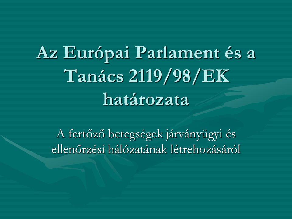 Az Európai Parlament és a Tanács 2119/98/EK határozata