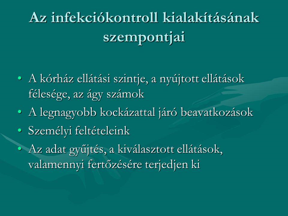 Az infekciókontroll kialakításának szempontjai