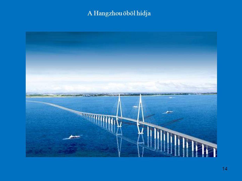 A Hangzhou öböl hídja