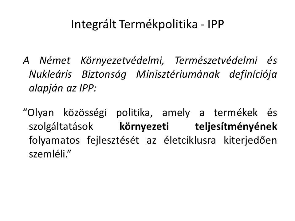 Integrált Termékpolitika - IPP