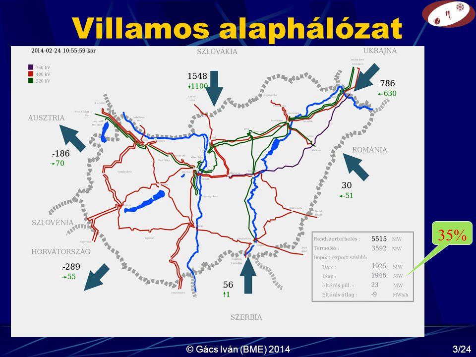 Villamos alaphálózat 35% © Gács Iván (BME) 2014