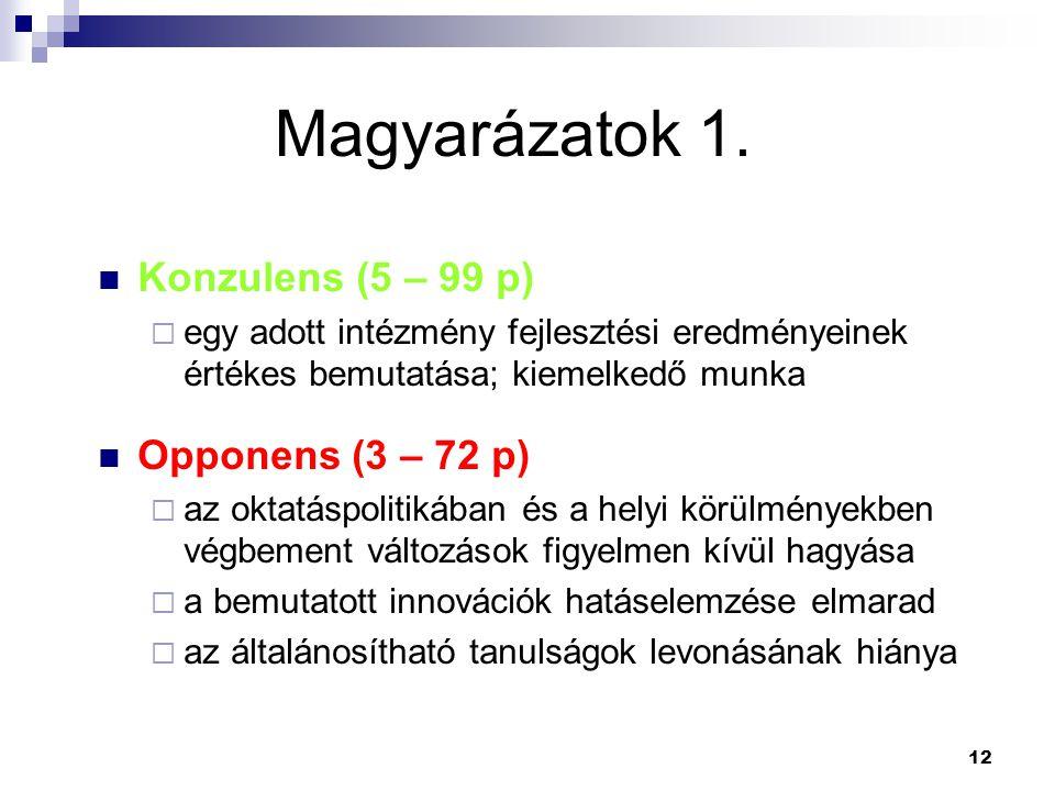 Magyarázatok 1. Konzulens (5 – 99 p) Opponens (3 – 72 p)