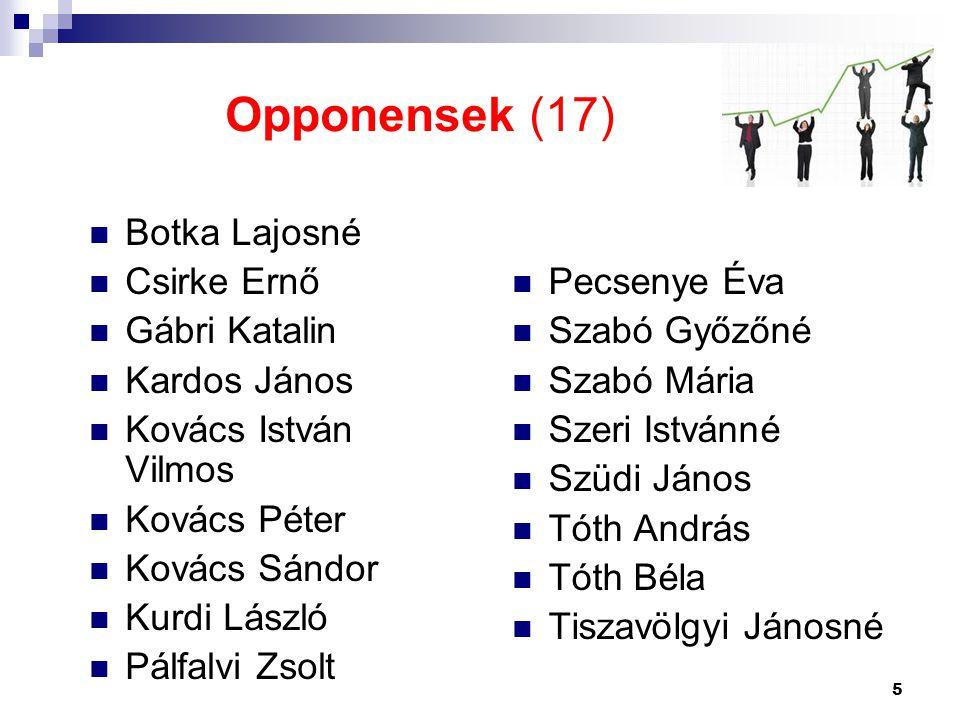 Opponensek (17) Botka Lajosné Csirke Ernő Gábri Katalin Kardos János