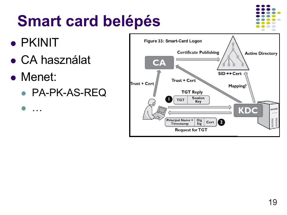 Smart card belépés PKINIT CA használat Menet: PA-PK-AS-REQ …