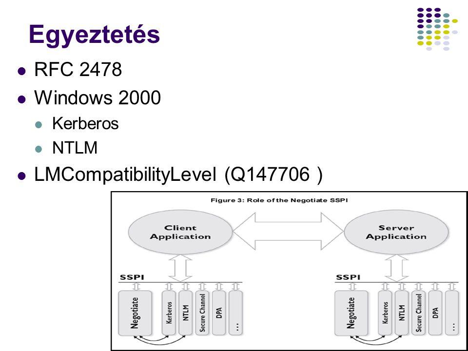 Egyeztetés RFC 2478 Windows 2000 LMCompatibilityLevel (Q147706 )