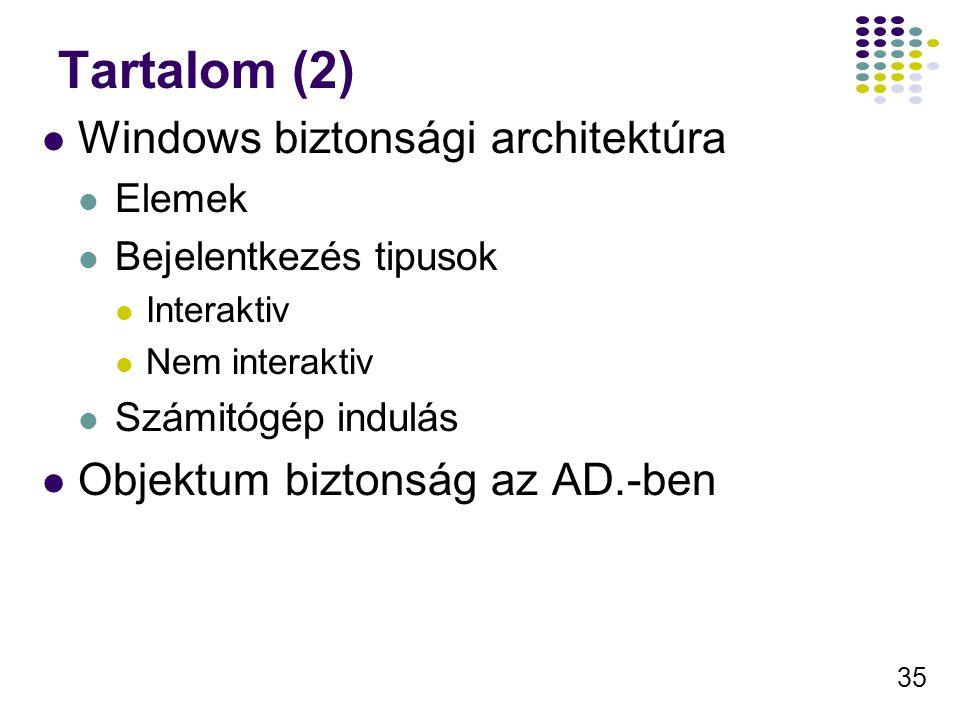 Tartalom (2) Windows biztonsági architektúra