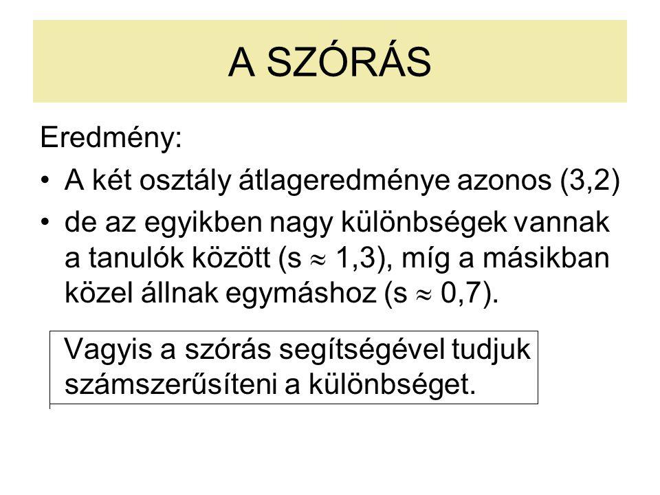 A SZÓRÁS Eredmény: A két osztály átlageredménye azonos (3,2)