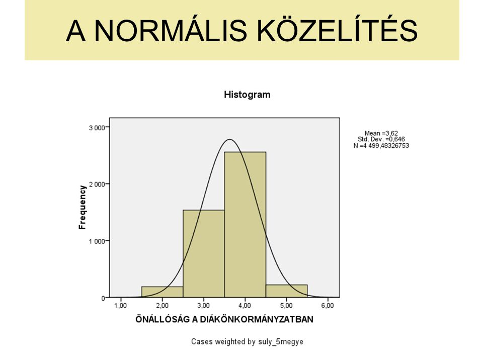 A NORMÁLIS KÖZELÍTÉS