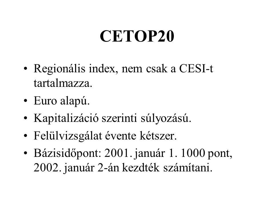 CETOP20 Regionális index, nem csak a CESI-t tartalmazza. Euro alapú.