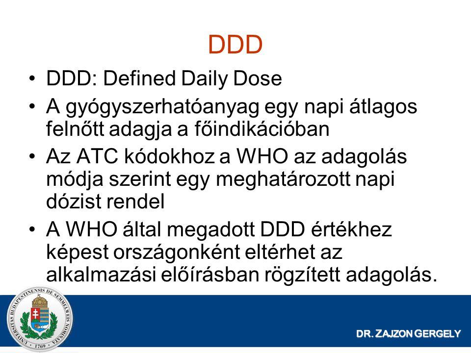DDD DDD: Defined Daily Dose
