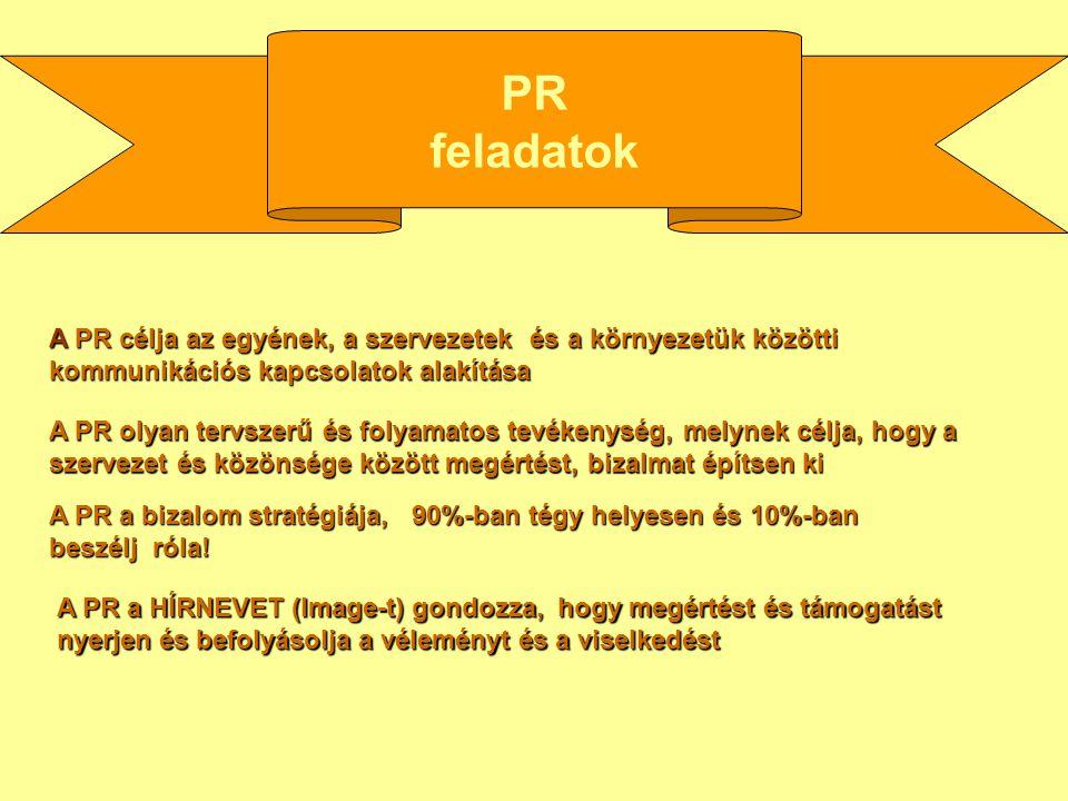 PR feladatok A PR célja az egyének, a szervezetek és a környezetük közötti kommunikációs kapcsolatok alakítása.