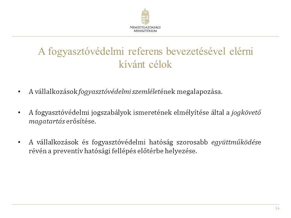 A fogyasztóvédelmi referens bevezetésével elérni kívánt célok