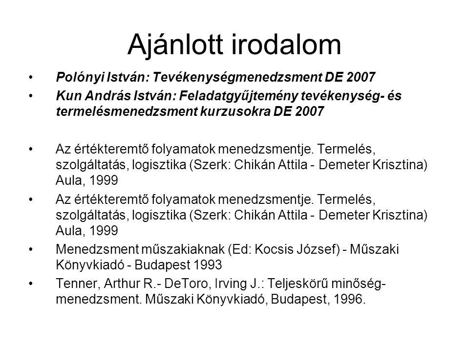 Ajánlott irodalom Polónyi István: Tevékenységmenedzsment DE 2007