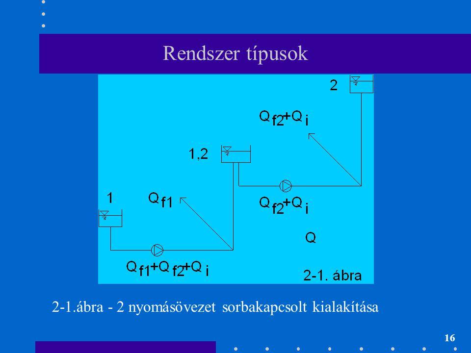 Rendszer típusok 2-1.ábra - 2 nyomásövezet sorbakapcsolt kialakítása