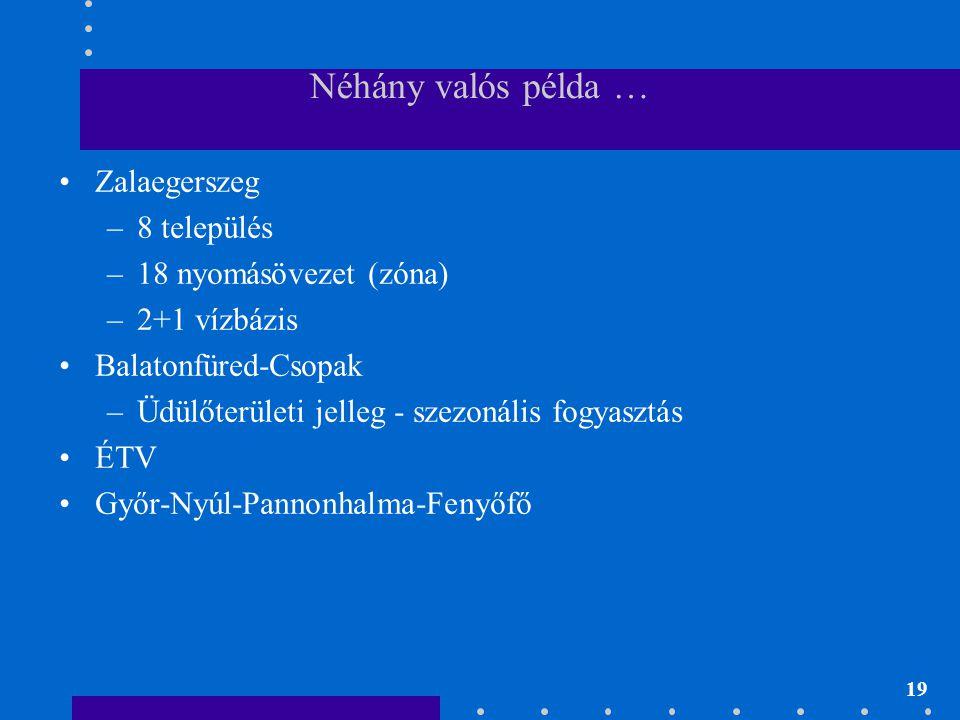 Néhány valós példa … Zalaegerszeg 8 település 18 nyomásövezet (zóna)