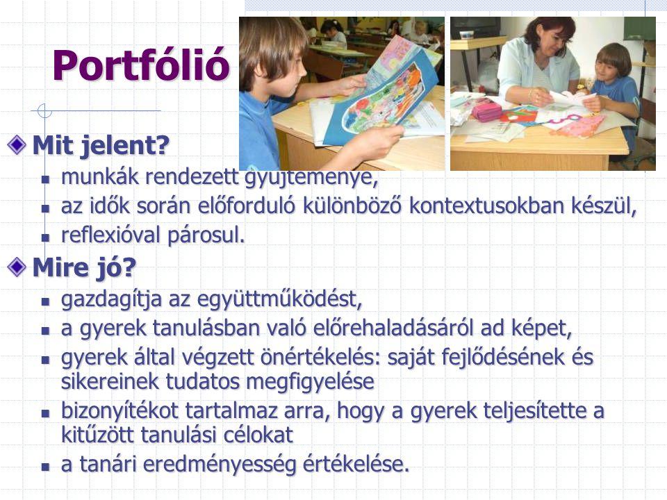 Portfólió Mit jelent Mire jó munkák rendezett gyűjteménye,