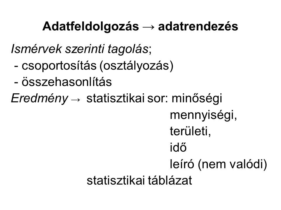 Adatfeldolgozás → adatrendezés