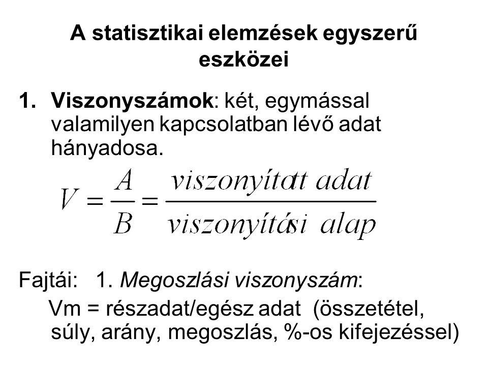 A statisztikai elemzések egyszerű eszközei