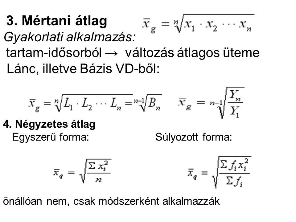 Gyakorlati alkalmazás: Lánc, illetve Bázis VD-ből: