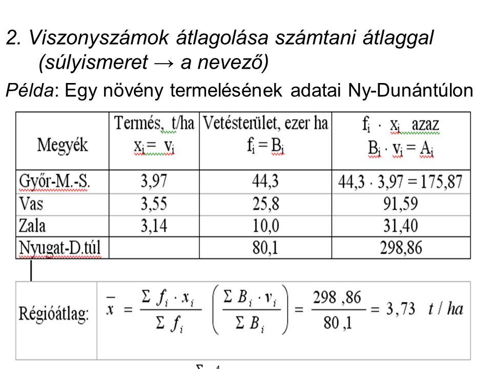 2. Viszonyszámok átlagolása számtani átlaggal (súlyismeret → a nevező)