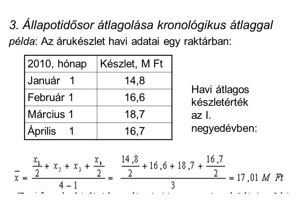 3. Állapotidősor átlagolása kronológikus átlaggal