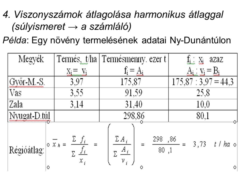 4. Viszonyszámok átlagolása harmonikus átlaggal (súlyismeret → a számláló)