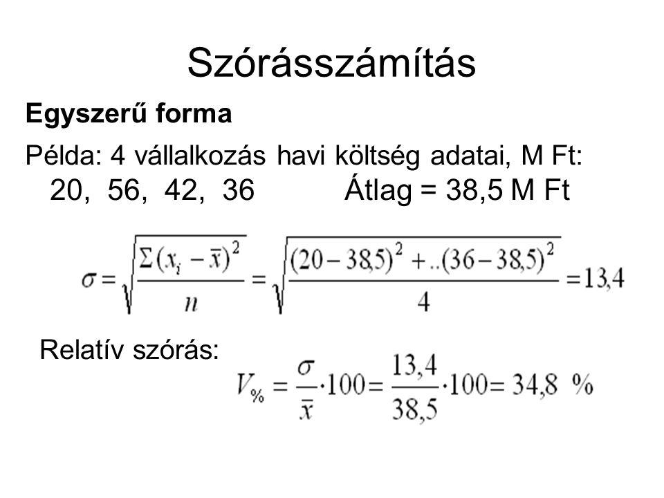 Szórásszámítás Egyszerű forma