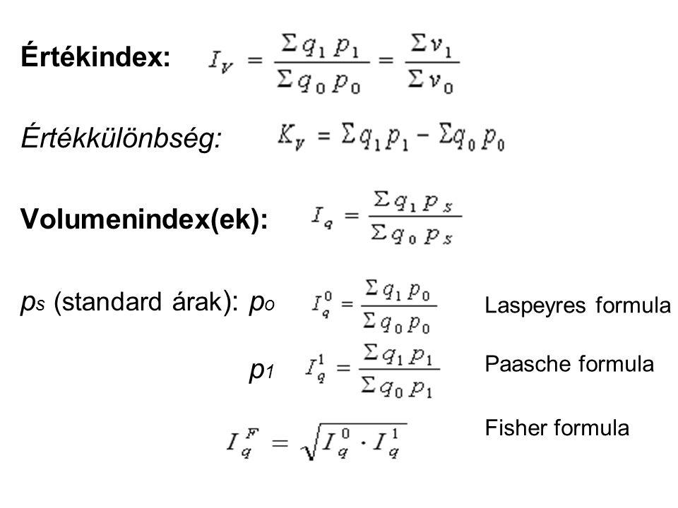 Értékindex: Értékkülönbség: Volumenindex(ek): ps (standard árak): po