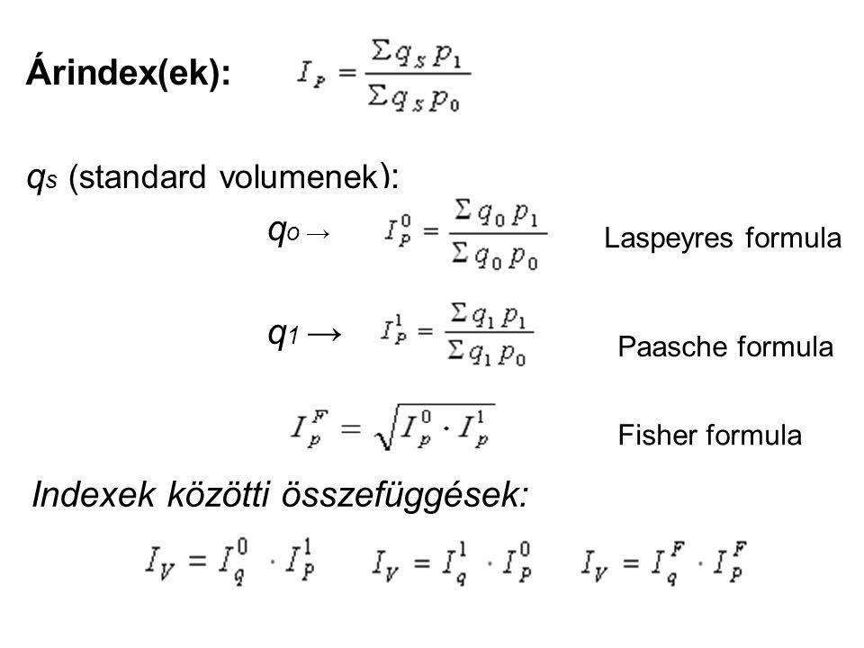 qs (standard volumenek): qo → q1 →