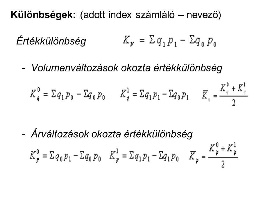 Különbségek: (adott index számláló – nevező)