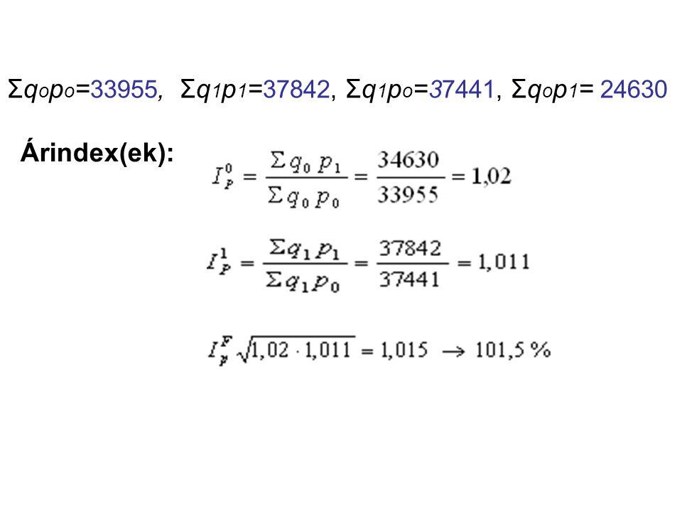 Σqopo=33955, Σq1p1=37842, Σq1po=37441, Σqop1= 24630