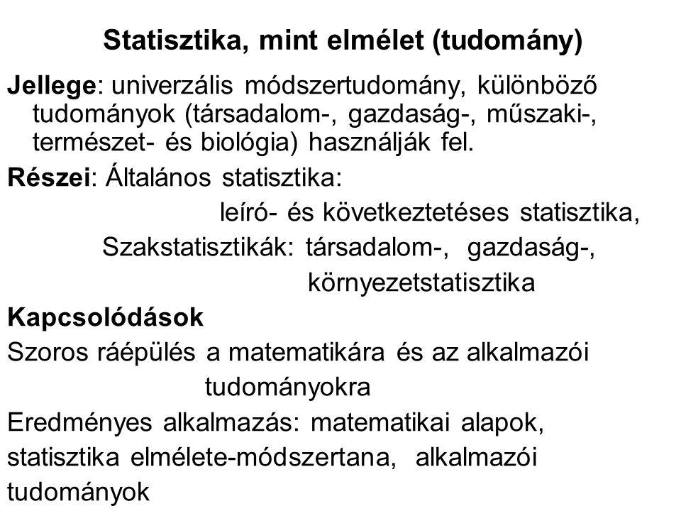 Statisztika, mint elmélet (tudomány)