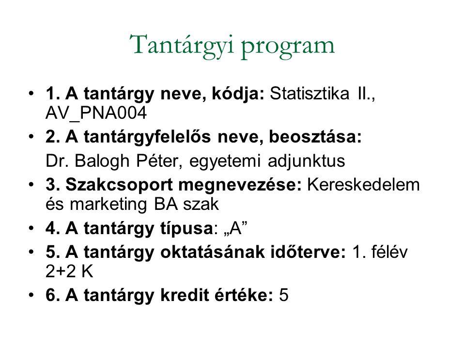Tantárgyi program 1. A tantárgy neve, kódja: Statisztika II., AV_PNA004. 2. A tantárgyfelelős neve, beosztása: