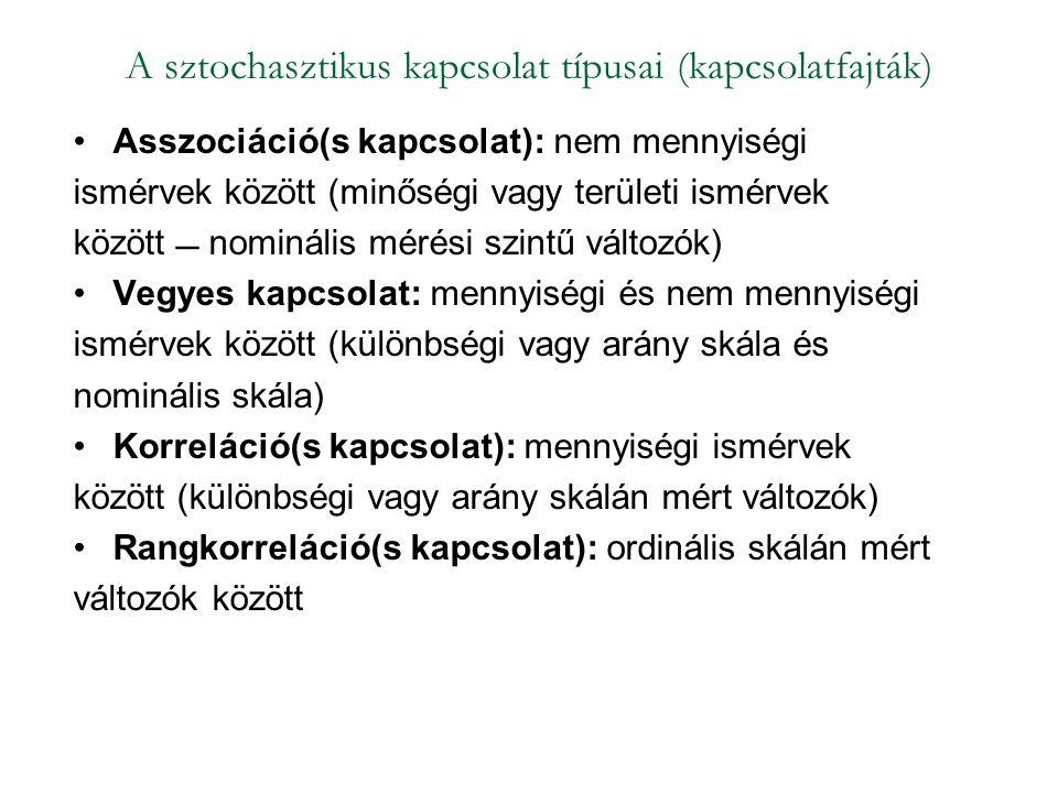 A sztochasztikus kapcsolat típusai (kapcsolatfajták)