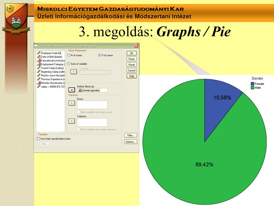 3. megoldás: Graphs / Pie