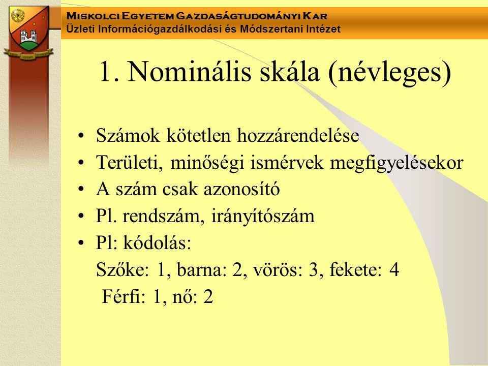 1. Nominális skála (névleges)