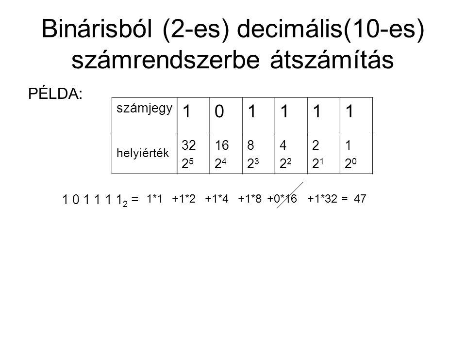Binárisból (2-es) decimális(10-es) számrendszerbe átszámítás