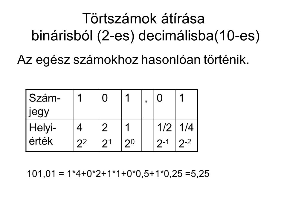 Törtszámok átírása binárisból (2-es) decimálisba(10-es)