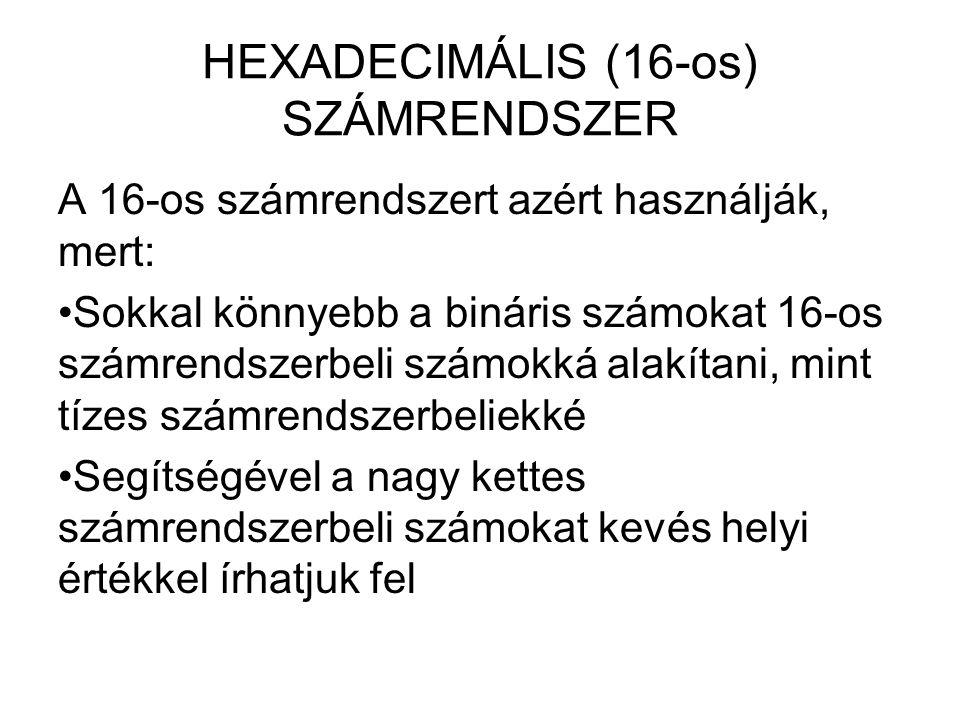 HEXADECIMÁLIS (16-os) SZÁMRENDSZER