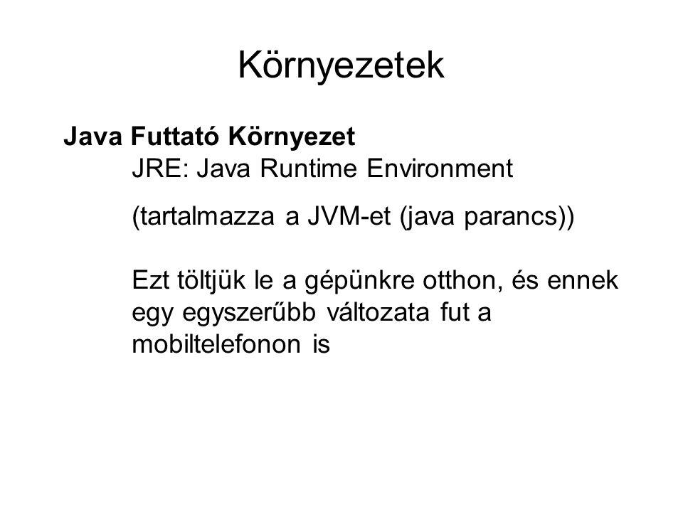 Környezetek Java Futtató Környezet JRE: Java Runtime Environment