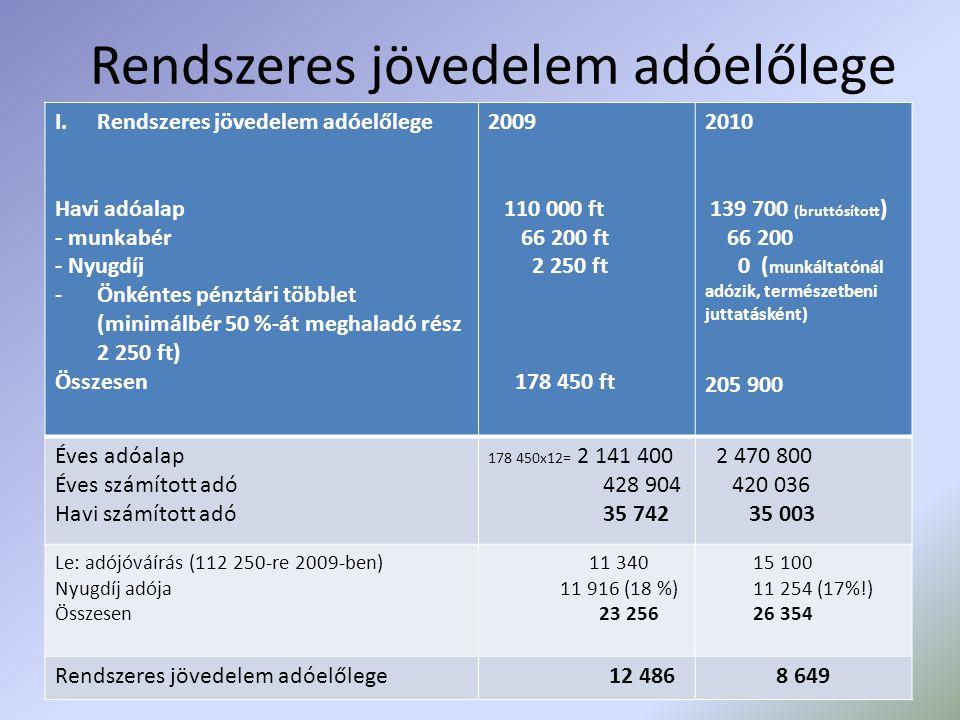 Rendszeres jövedelem adóelőlege