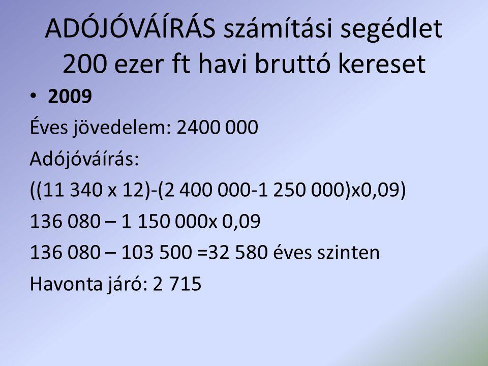 ADÓJÓVÁÍRÁS számítási segédlet 200 ezer ft havi bruttó kereset