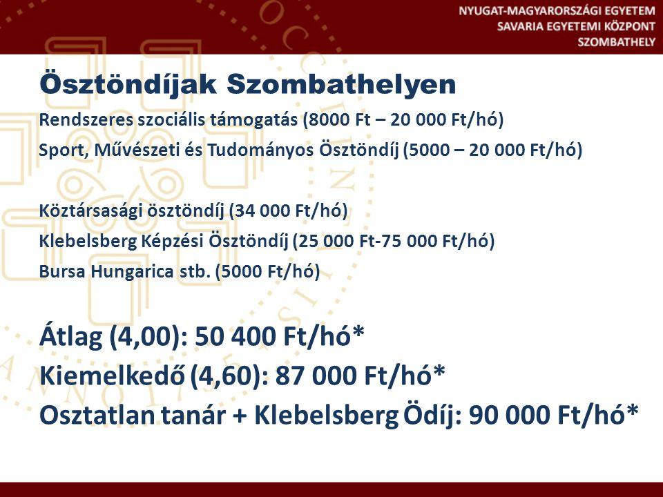 Osztatlan tanár + Klebelsberg Ödíj: 90 000 Ft/hó*