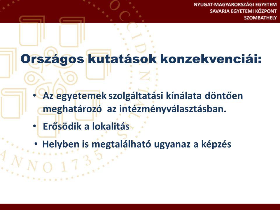 Országos kutatások konzekvenciái: