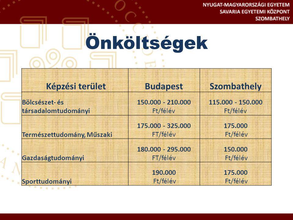 Önköltségek Képzési terület Budapest Szombathely