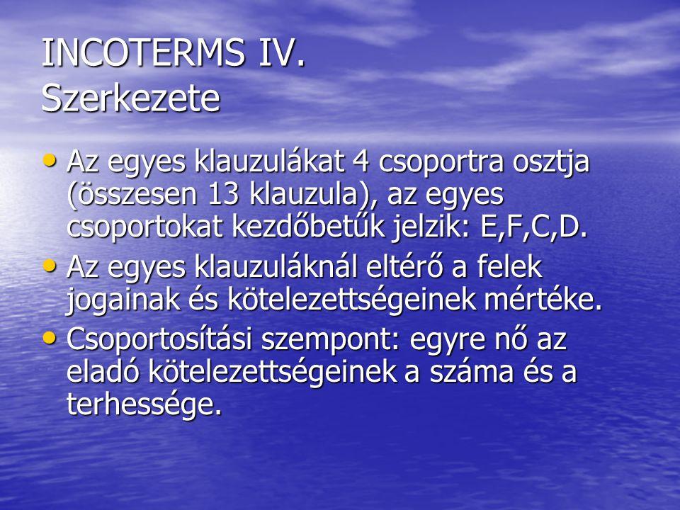 INCOTERMS IV. Szerkezete