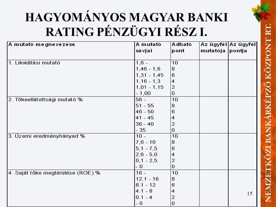 HAGYOMÁNYOS MAGYAR BANKI RATING PÉNZÜGYI RÉSZ I.