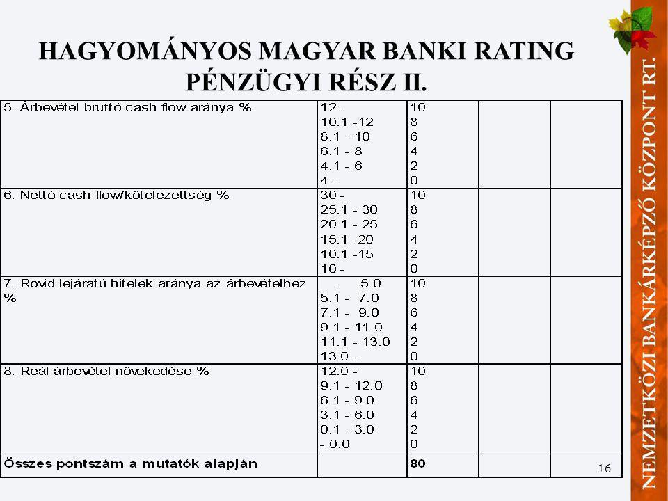 HAGYOMÁNYOS MAGYAR BANKI RATING PÉNZÜGYI RÉSZ II.