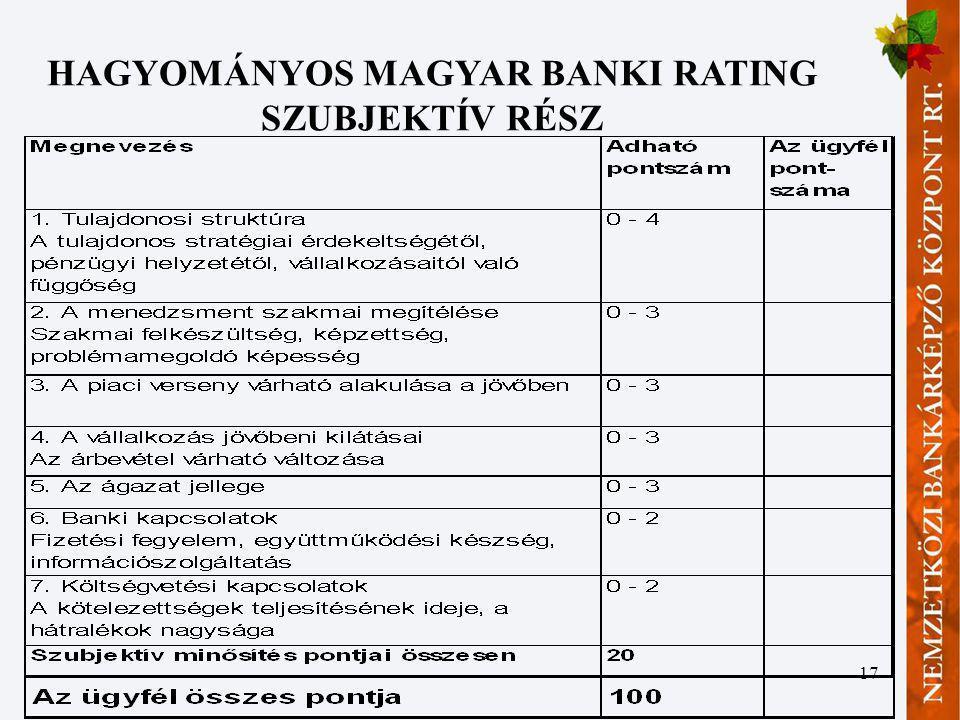 HAGYOMÁNYOS MAGYAR BANKI RATING SZUBJEKTÍV RÉSZ