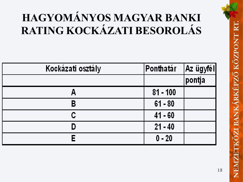 HAGYOMÁNYOS MAGYAR BANKI RATING KOCKÁZATI BESOROLÁS